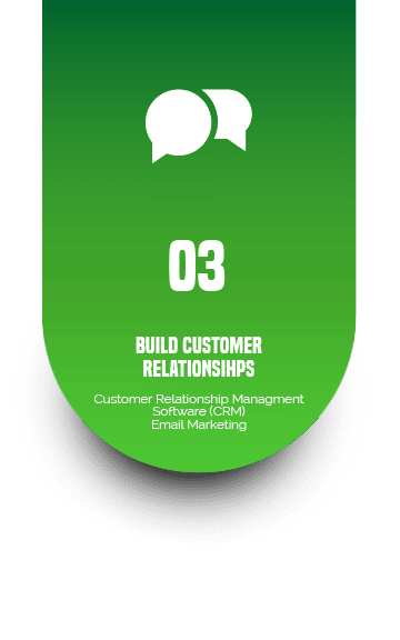 Build Customer Relationships Customer Relationship Management Software (CRM) Email Marketing