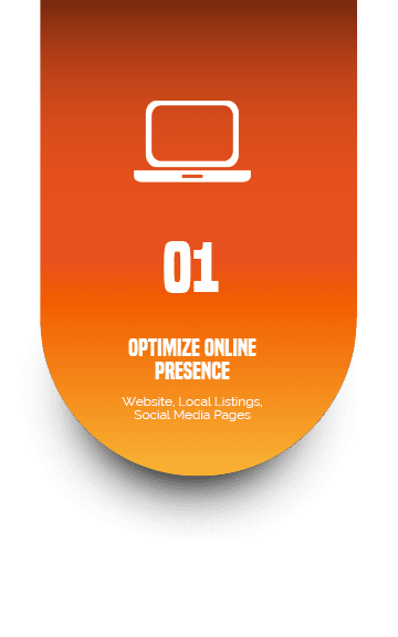 Optimize Online Presence Website, Local Listings, Social Media Pages