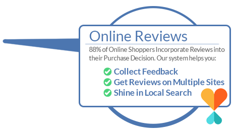 Online Reviews 88% of Online Shoppers Incorporate Reviews into their Purchase Decision. Our system helps you: ✅ Collect Feedback ✅ Get Reviews on Multiple Sites ✅ Shine in Local Search