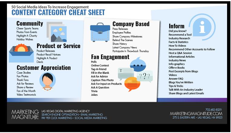 Social Media Content Category Cheat Sheet Thumbnail