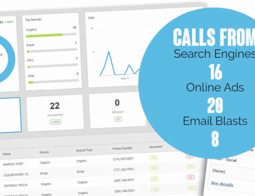 Call Tracking For Marketing Campaigns: Why Is it Important?
