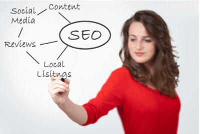 Improve search rankings engage fans