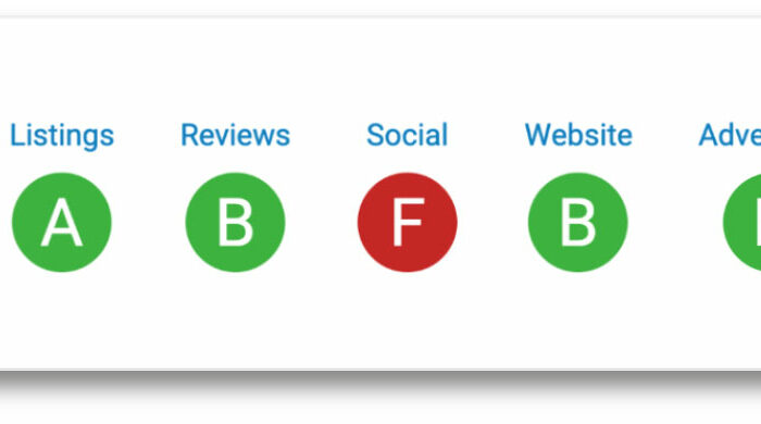 Overall Digital Marketing Score - includes local listings, reviews, social media, website performance, paid advertising and SEO.